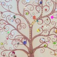 Art and Wine Workshop: Tree Landscapes