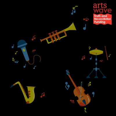 A Black Anthology of Music: The Resilience of Jazz...